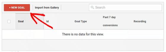 Ad Conversion Tracking - GA New Goal