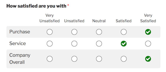 Likert Scale field