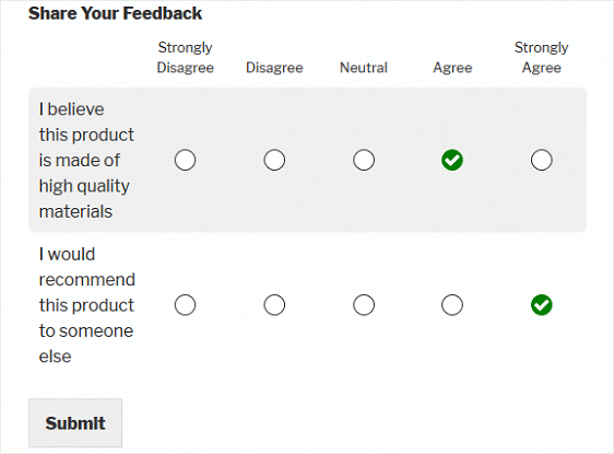 Sample Likert Scale Questions For WordPress Survey Forms