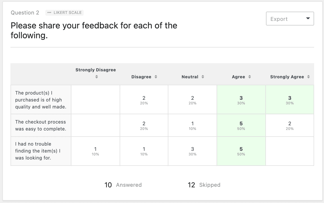 Survey results for a Likert Scale field