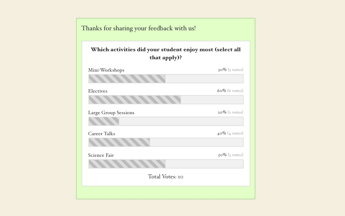 A confirmation message followed by poll results