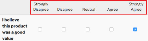 Likert Scale - What to Measur