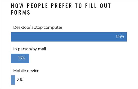 Form Preference