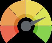 WPForms NPS Survey Icon