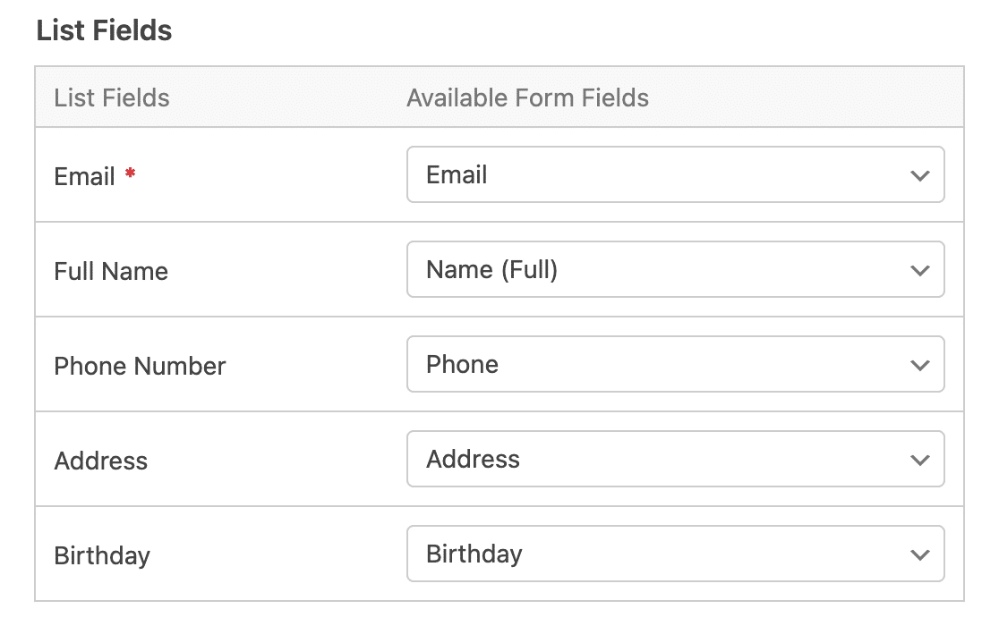 Connecting custom AWeber fields in WPForms