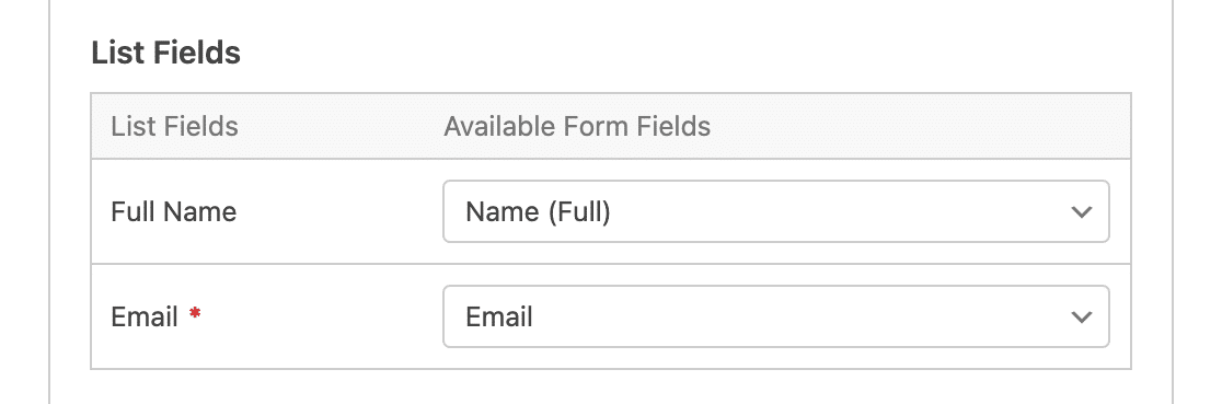 Mapping fields from WPForms to Campaign Monitor