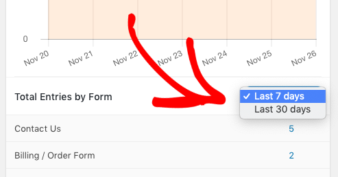 Change date range for WPForms dashboard widget