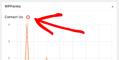 Clear current graph view in WPForms dashboard widget