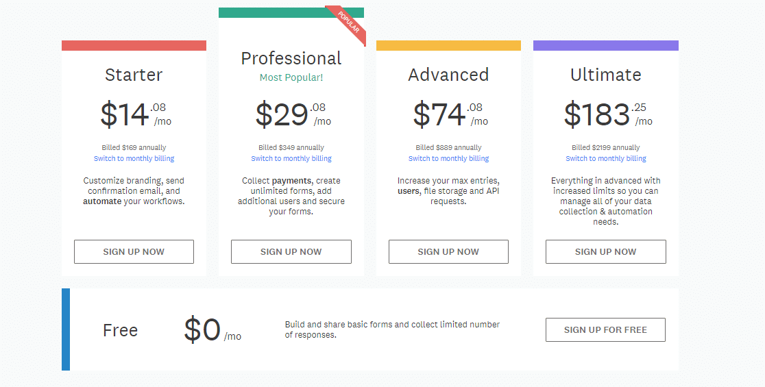 wufoo for wordpress pricing