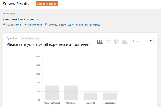 example survey results