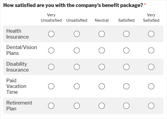 benefits package likert scale