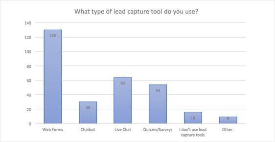 lead capture tools