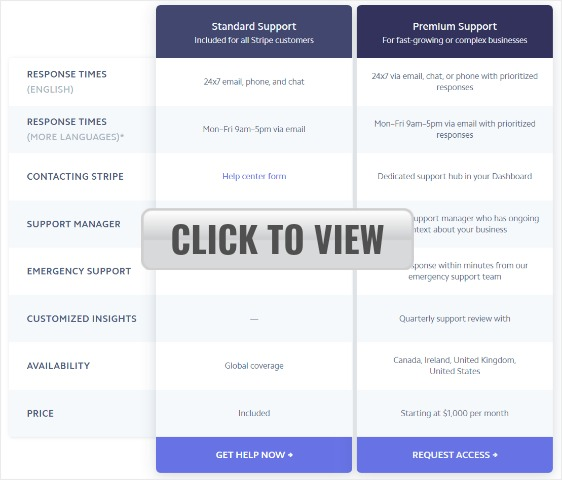 stripe-standard-vs-premium-support-click