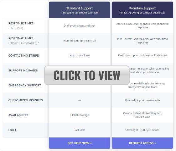 stripe-standard-vs-premium-support-click