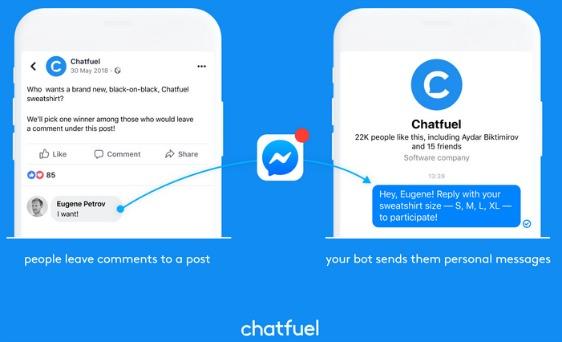 chatfuel-Chatbot