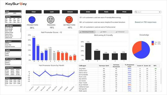 dashboard data visualization