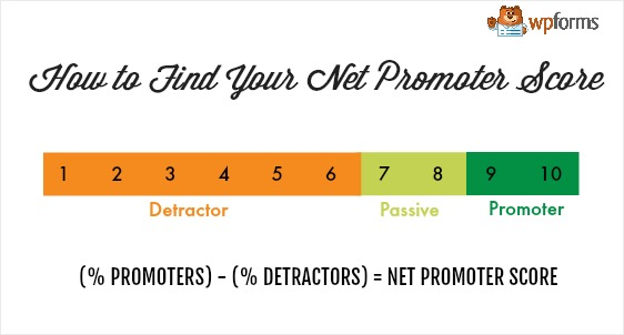 how to find your net promoter score