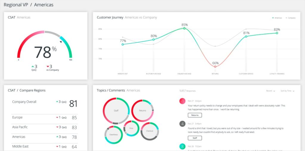 survey visualization tools graphs