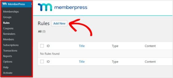 wordpress membership site examples