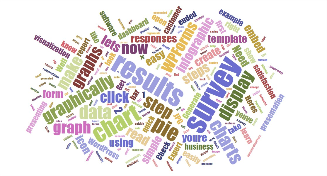 infographic template word clouds