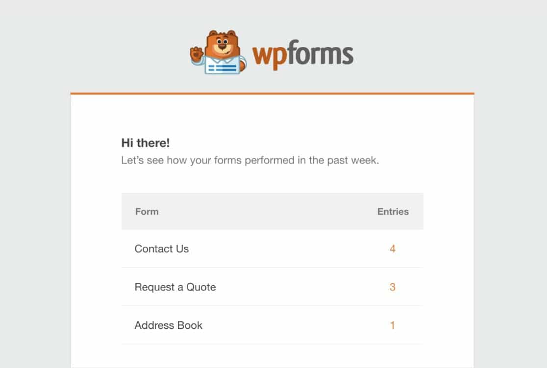 wpforms email summaries example