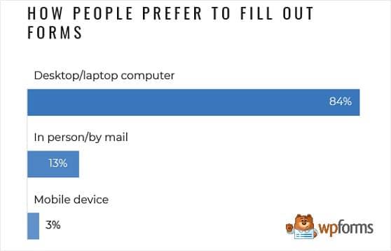 stats-form-preference