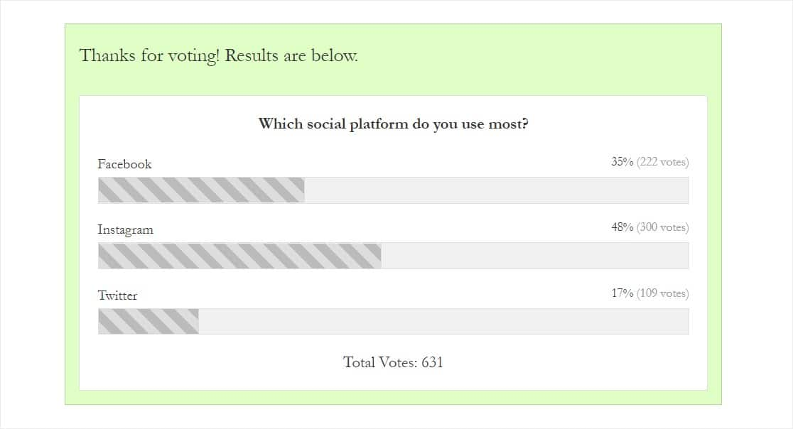 real time poll results to help with complaints about online surveys