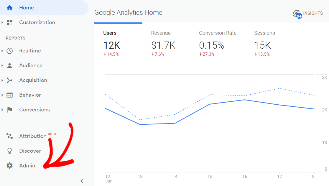 click admin on analytics