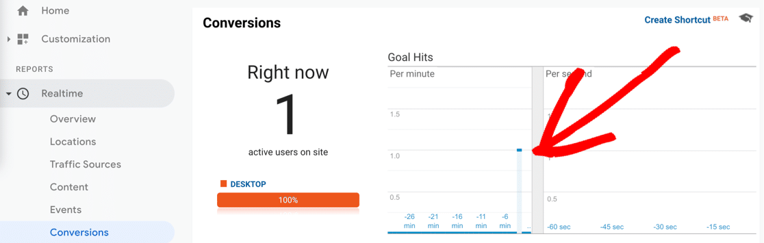 Goal hit in real time