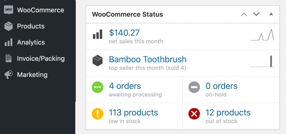 WooCommerce status for online store