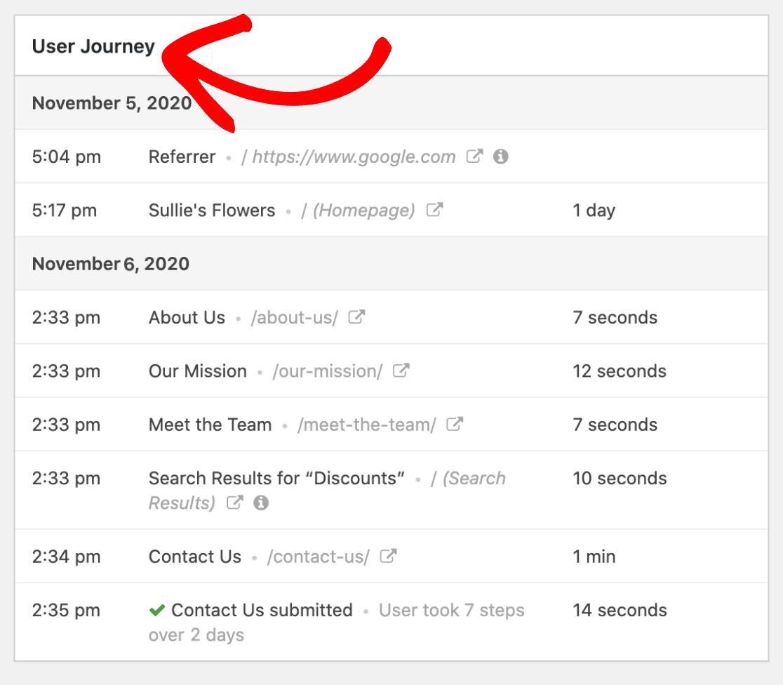 User Journey Header