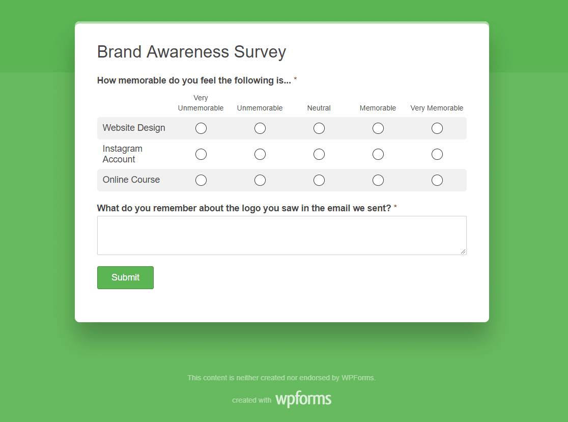 brand awareness survey type