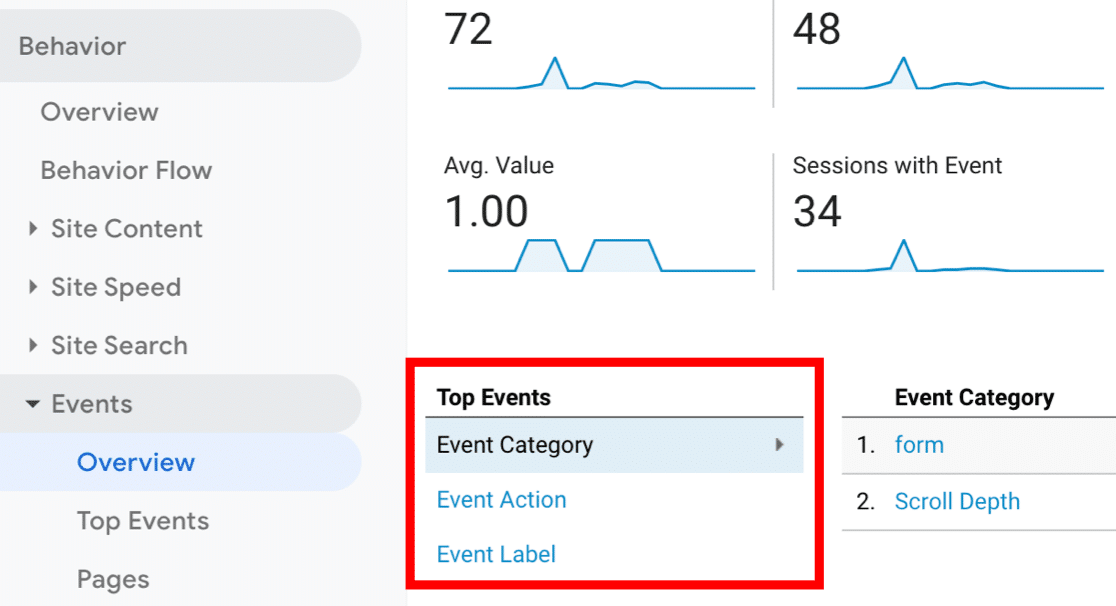 Analytics results in Google