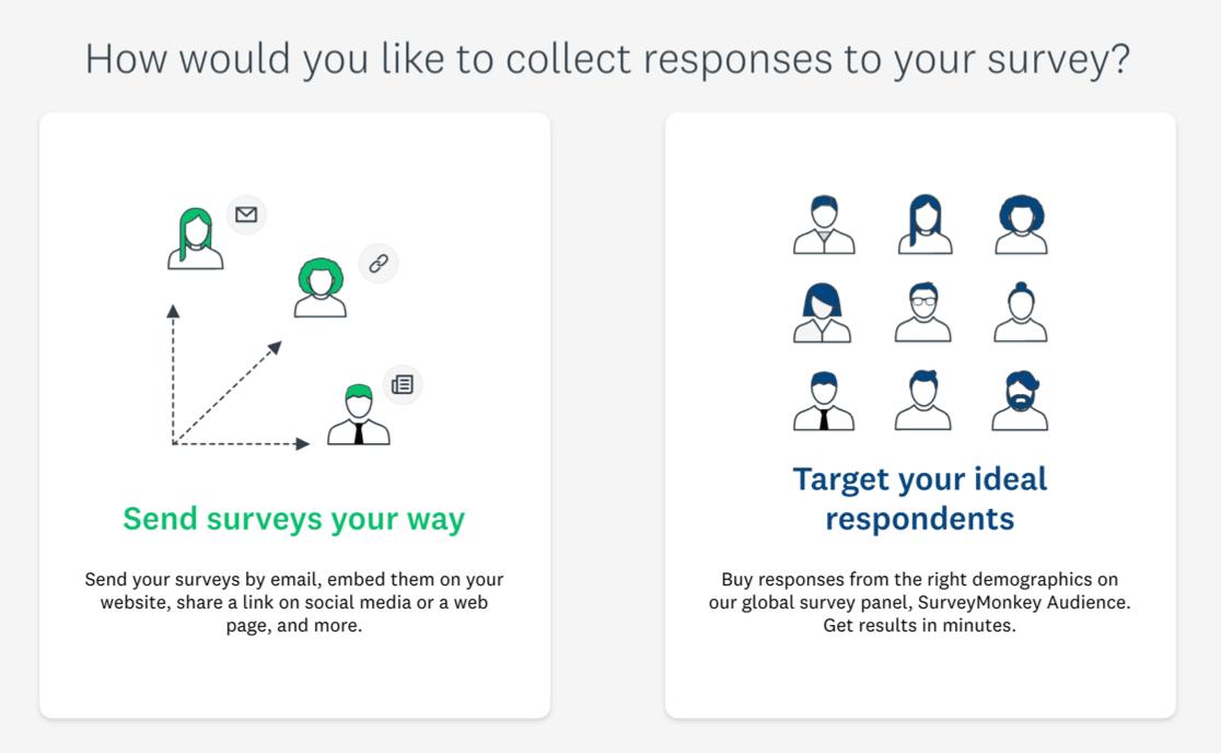 SurveyMonkey respondents