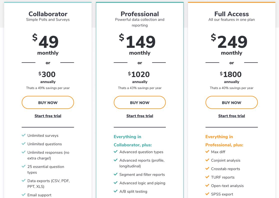 Alchemer pricing