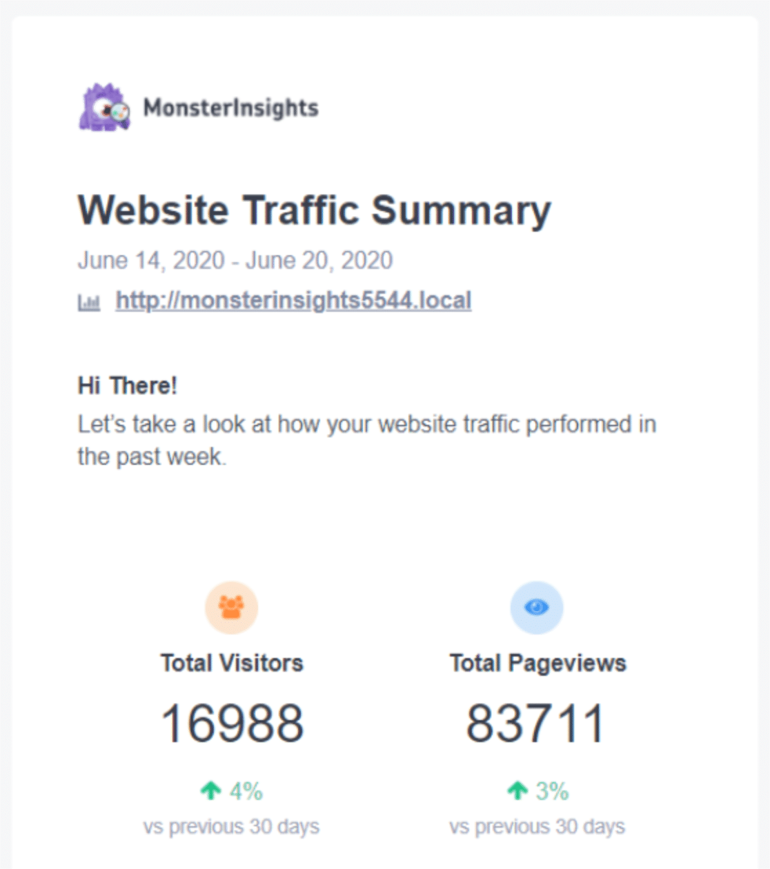 Email traffic summary with MonsterInsights