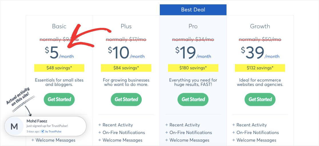 TrustPulse pricing