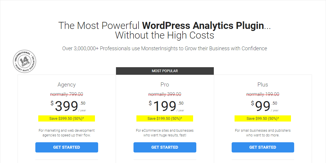 monsterinsights ecommerce plugin pricing