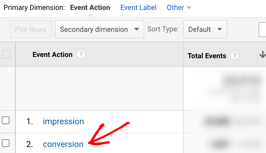 GA conversion data for forms