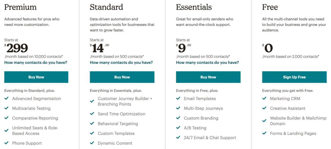 mailchimp-pricing