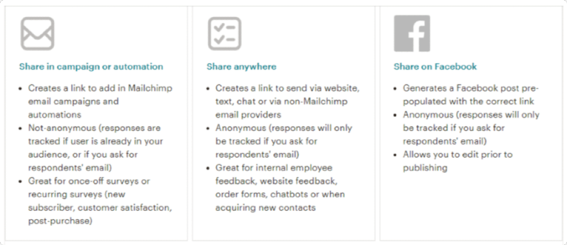 mailchimp survey sharing options