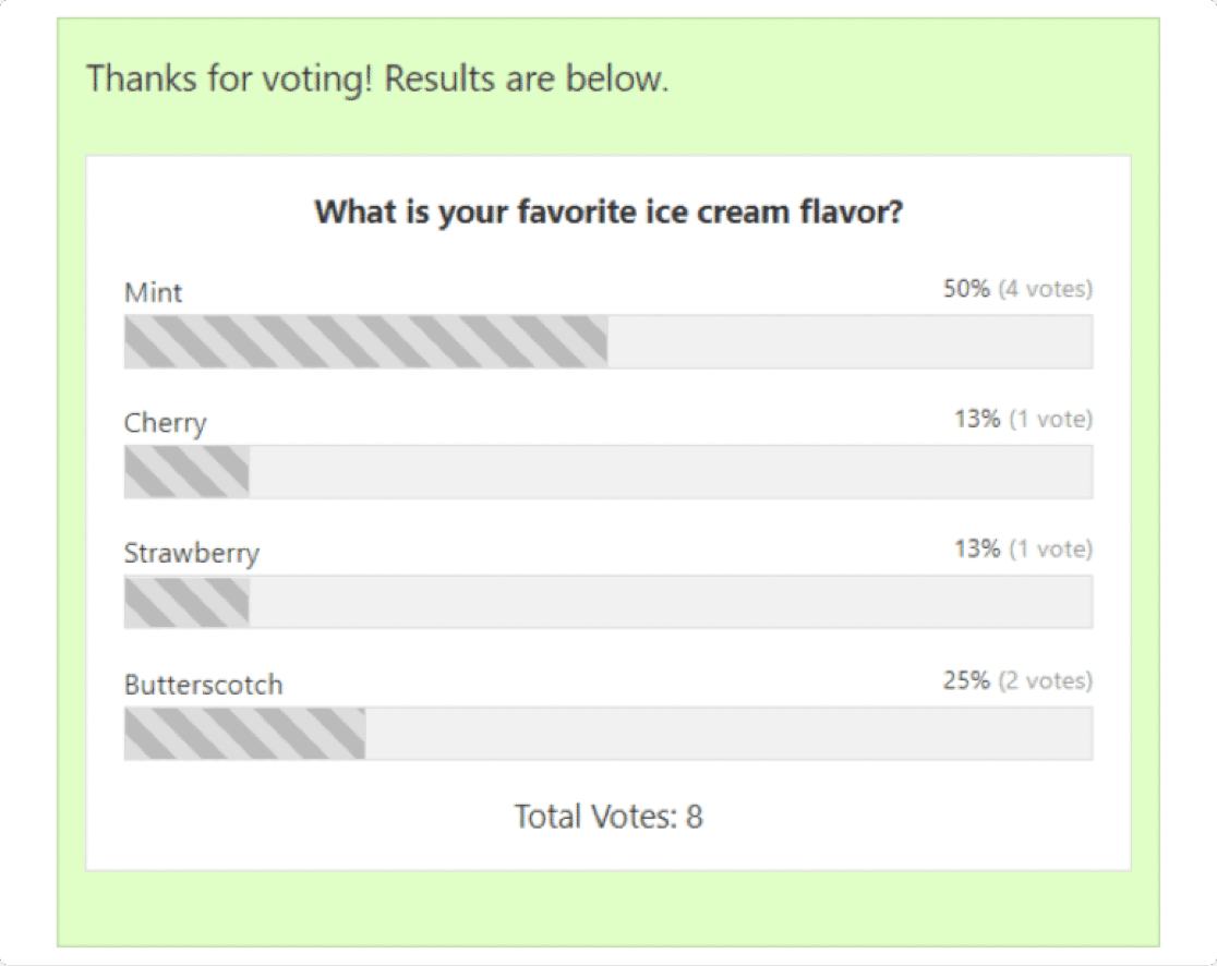 Real-time-Polls-Report