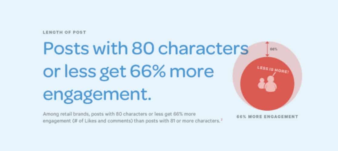 character-length-engagement
