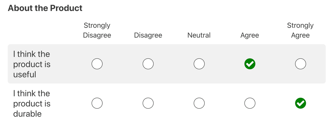 Published Likert scale question
